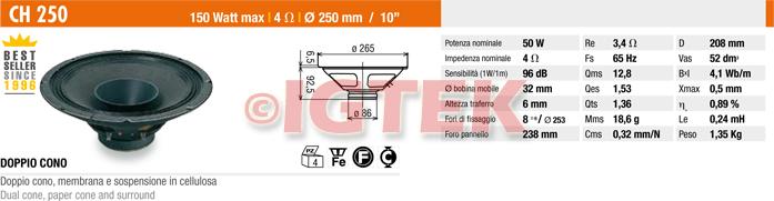 IGTEK - SCHEDA TECNICA CIARE CH250