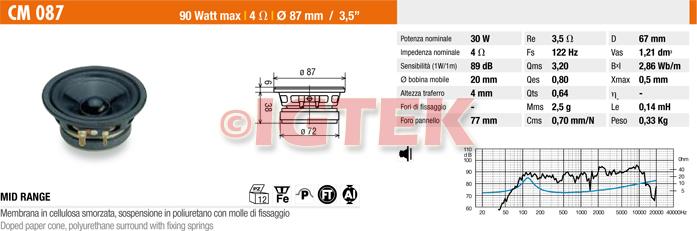 IGTEK - SCHEDA TECNICA CIARE CM087