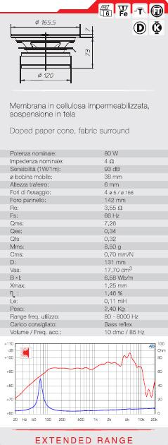 IGTEK - SCHEDA TECNICA CIARE CM161