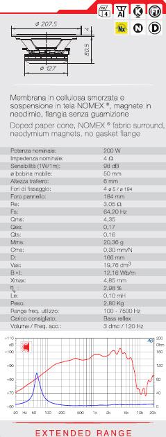 IGTEK - SCHEDA TECNICA CIARE CM206ND