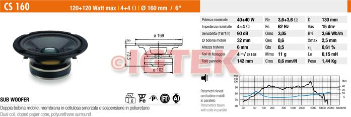 IGTEK - SCHEDA TECNICA CIARE CS160