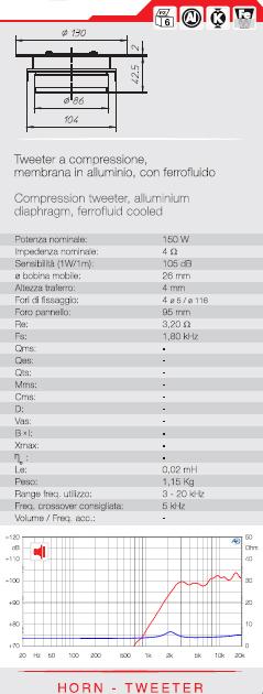 IGTEK - SCHEDA TECNICA CIARE CT267