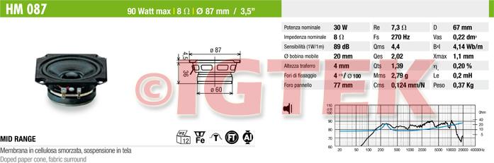 IGTEK - SCHEDA TECNICA CIARE HM087