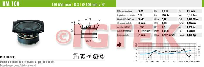 IGTEK - SCHEDA TECNICA CIARE HM100