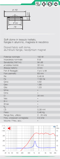 IGTEK - SCHEDA TECNICA CIARE HT322