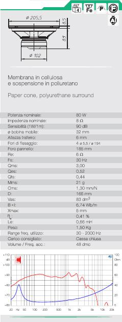 IGTEK - SCHEDA TECNICA CIARE HW202