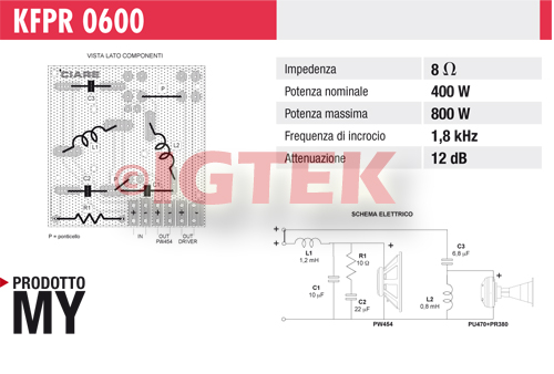 IGTEK - SCHEDA TECNICA CIARE KFPR0600