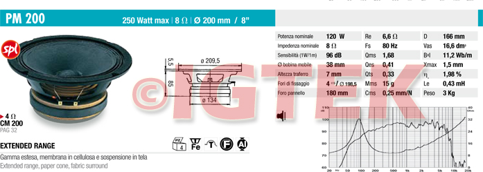 PM200 MID RANGE MEDIO CIARE PROFESSIONAL 250 WATT MAX