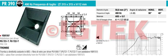 IGTEK - SCHEDA TECNICA CIARE PR390