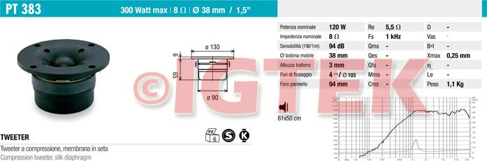 IGTEK - SCHEDA TECNICA CIARE PT383