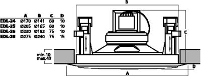 MONACOR EDL-25