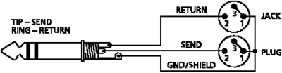 MONACOR MCI-363X