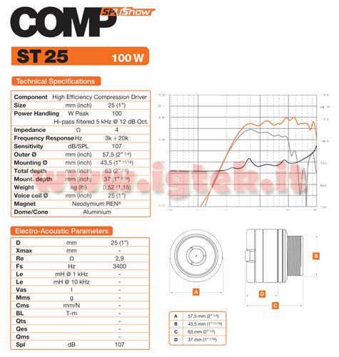HERTZ SERIE SPL SHOW COPPIA TWEETER ST 25 100W 25mm